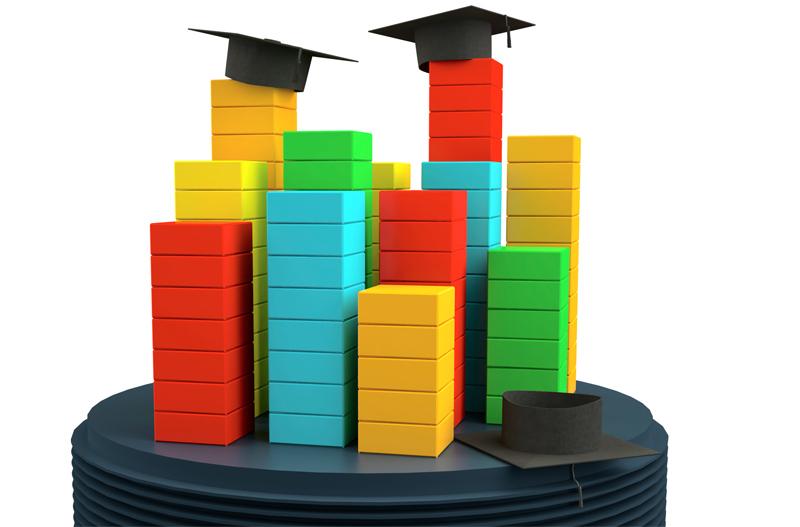 Рейтинг навчальних закладів