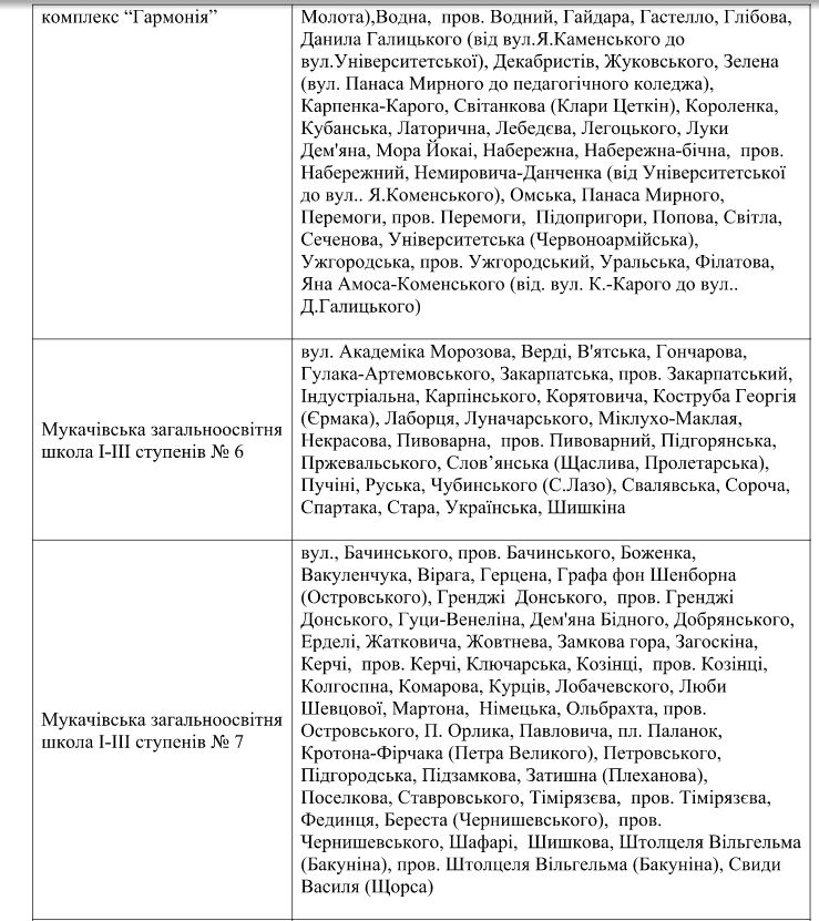 Школи Мукачева і вулиці2