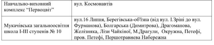 Школи Мукачева і вулиці3