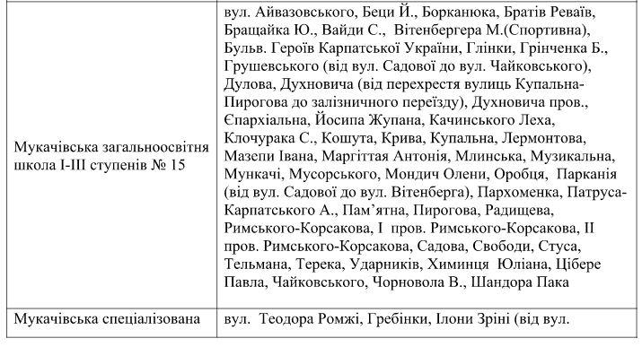 Школи Мукачева і вулиці5