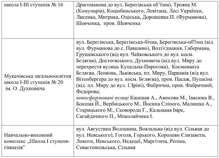 Школи Мукачева і вулиці6