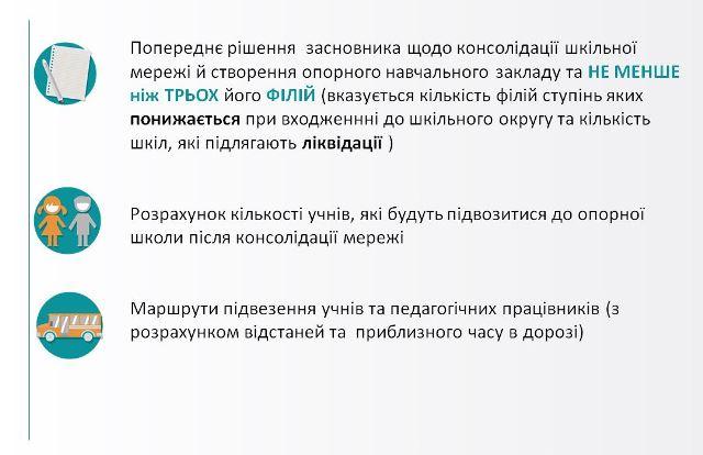 Умови конкурсу на найкращу опорну школу (продовж.)