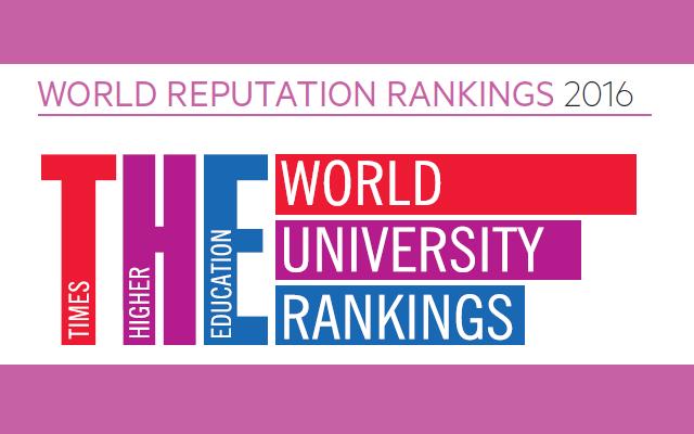 Світовий рейтинг університетів