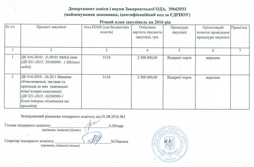 План закупівель департаменту освіти і науки Закарпатської ОДА на 2016 рік