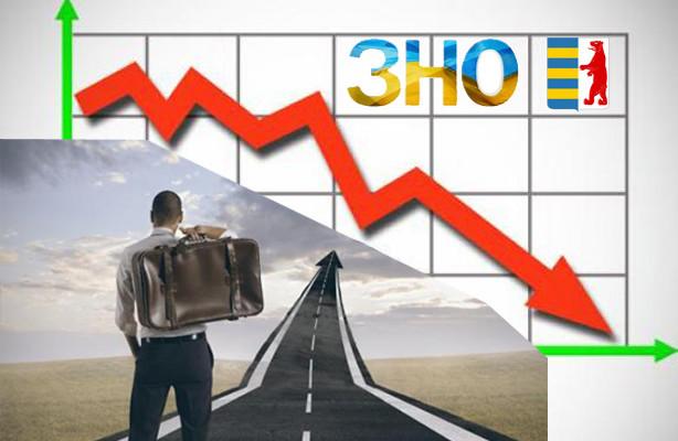 На результати ЗНО закарпатських випускників впливає заробітчанство