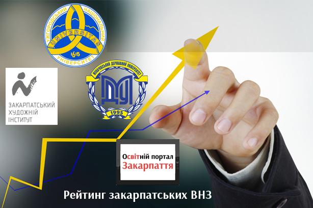 Рейтинг закарпатських ВНЗ