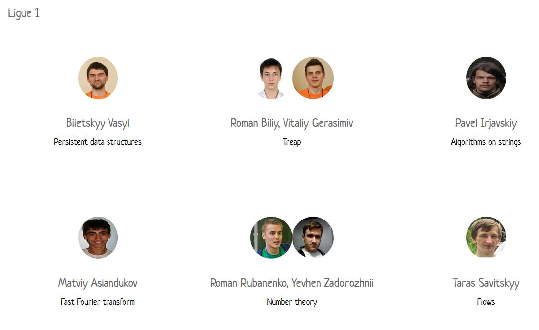 1 ліга - лектори Літньої школи з програмування в Ужгороді