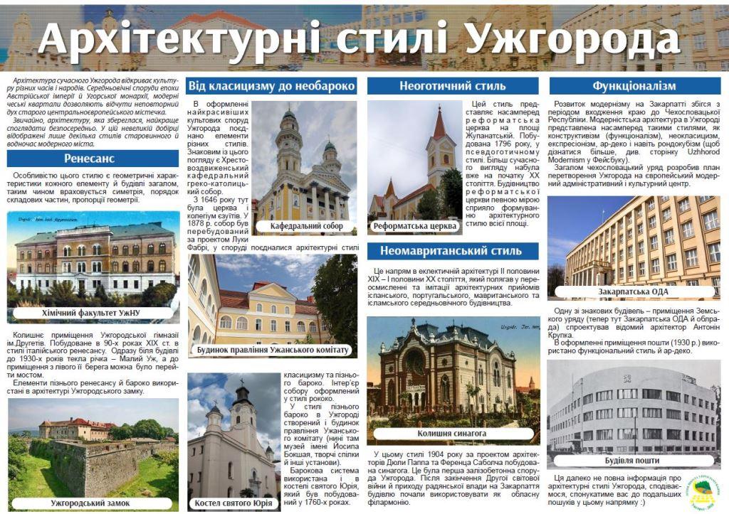"""Про архітектурні стилі Ужгорода - у """"Новинці++"""""""