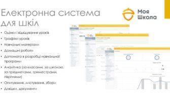 Електронна система для адміністрування шкіл