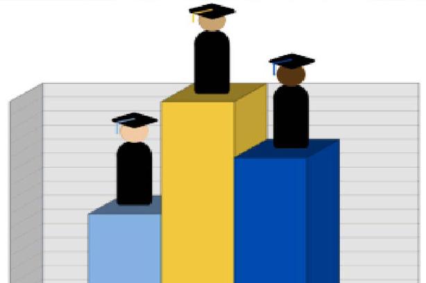 Рейтинг університетів